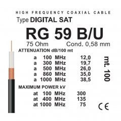 Cable Coaxial Bieffe 0,58...