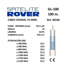 Cable Coaxial GL100 1,02mm...