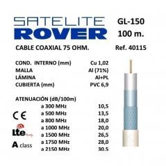 Cable Coaxial LTE 1,02 mm...