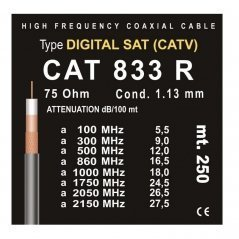 Cable Coaxial Bieffe CAT...